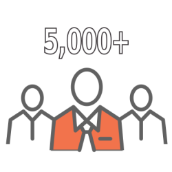 Over 5000 clients - Minuteman Press Beltline